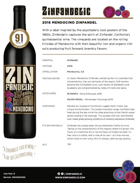 2016 Mendocino Zinfandel Tasting Notes